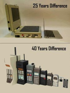 Teknoloji hızla büyüyor